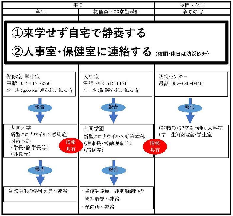 20200417行動指針.jpg